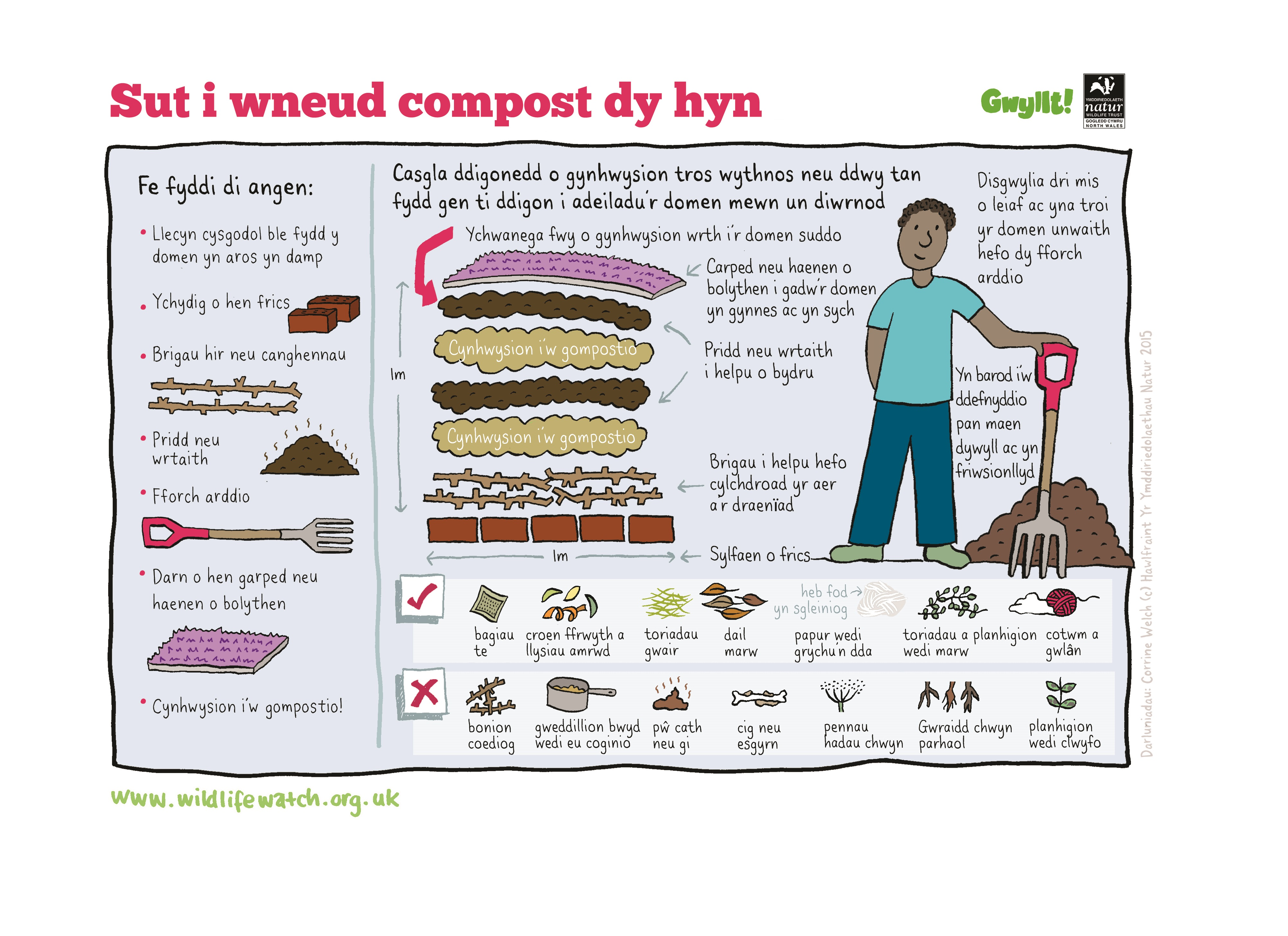 compost welsh